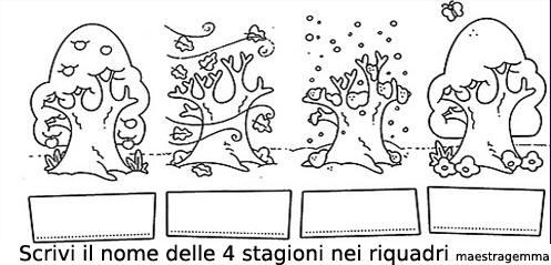 Schede Stagioni
